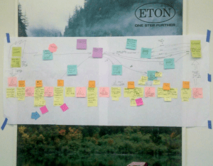 A Value Stream Map helped Eton find opportunities for improvement.