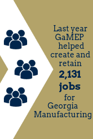 Last year GaMEP helped create and retain 2,131 jobs for Georgia Manufacturing