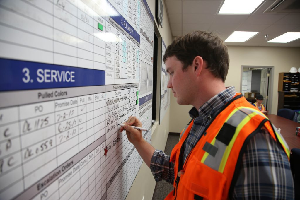 Your Workplace Safety Process – Summer Check-in